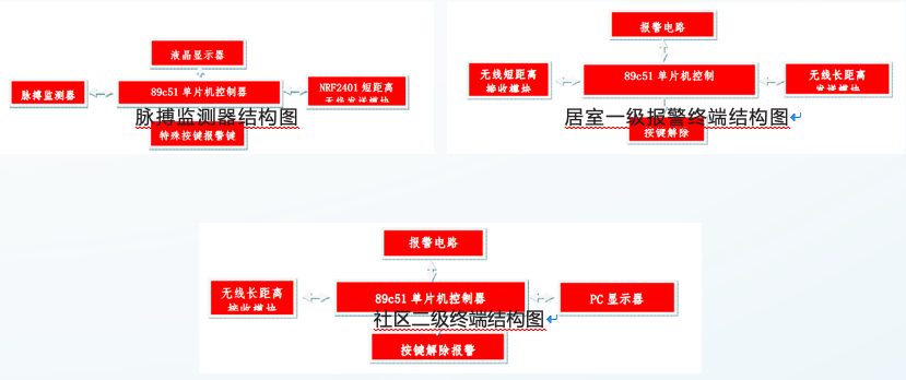上海中科申羿信息技术有限公司